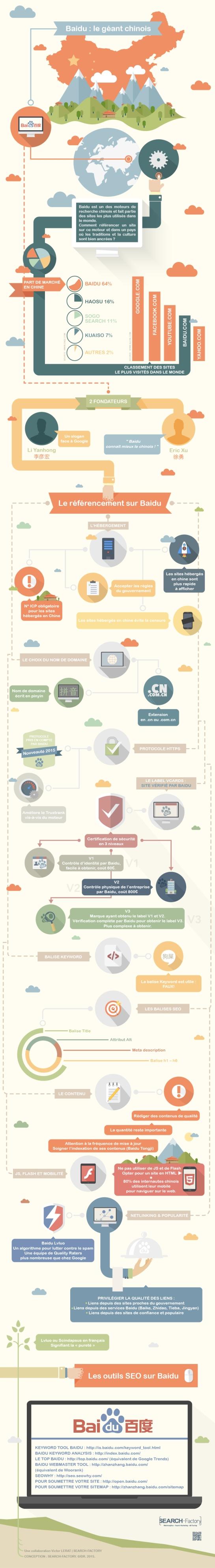 Optimiser le SEO pour un site en chinois sur Baidu - SEO chinois - AUTOVEILLE