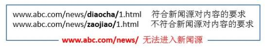 SEO chinois : urls baidu news AUTOVEILLE