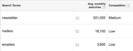 volume de recherche détaillé dans keyword planner en aout 2016 - SEO Google - AUTOVEILLE