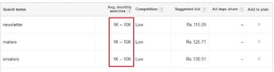 Keywords planner ne donne que des fouchettes de volumes de recherche - SEO Google - AUTOVEILLE