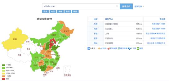 Outil de temps de chargement de SEO chinois - Alibaba - AUTOVEILLE