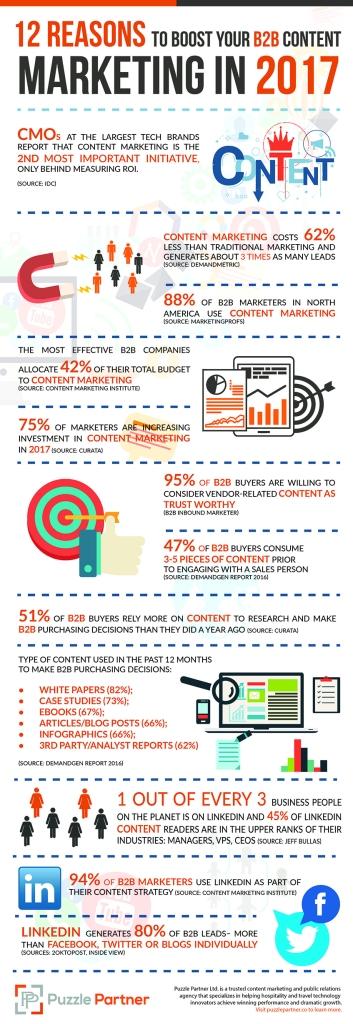 webmarketing-contenu-marketing-2017-autoveille
