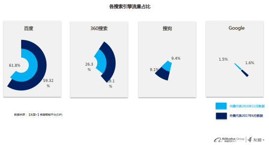 parts-marche-moteurs-chinois-2016-2017