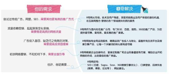 agences-seo-chinoises-chaozhou-guangdong-3