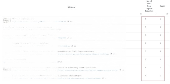 finalcad-url-card-seo-profondeur