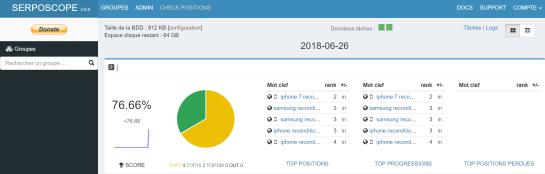 serposcope-seo-veroduong-outils-seo-gratuits