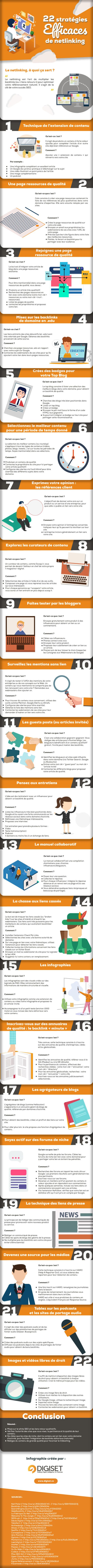 strategies-efficaces-de-netlinking-autoveille