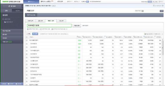 seo-naver-search-coreen-veronique-duong